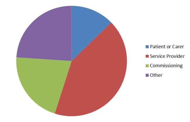 piechart_march312017